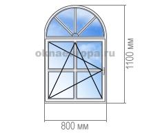 арочные окна цена