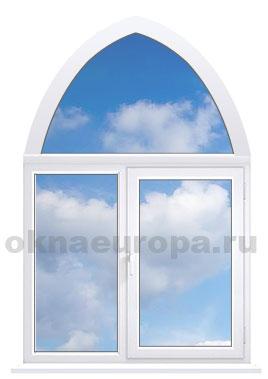 Стрельчатые арочные окна