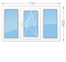 пластиковые окна цена