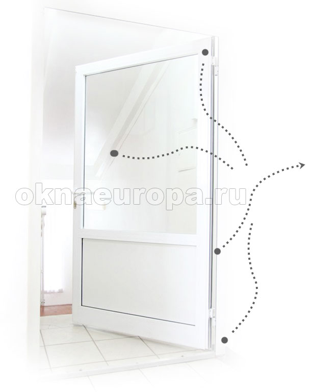 Двери окна купить
