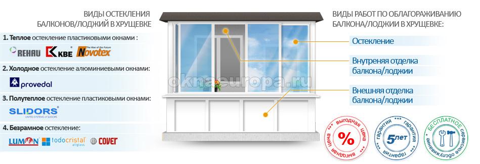 Виды остекления балконов в хрущевке
