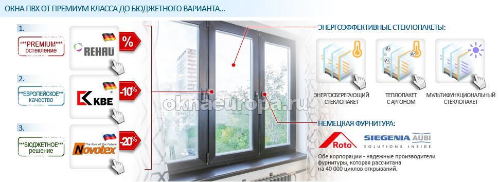 Пластиковые окна в хрущевку