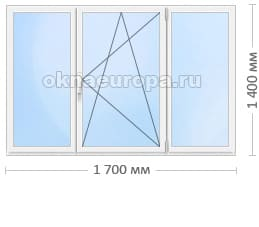 KBE пластиковые окна