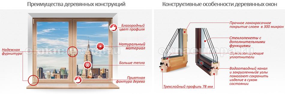 Что влияет на цену деревянных окон со стеклопакетом