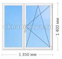 Цена на окна Рехау Блиц