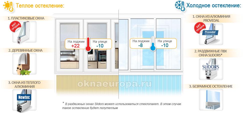 Виды остекление балконов 10-12 метров