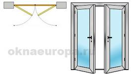 Пластиковая двустворчатая балконная дверь
