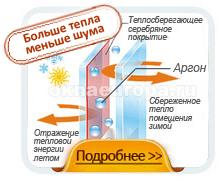 Теплопакет