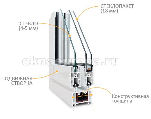 Остекление Слайдорс для балконов
