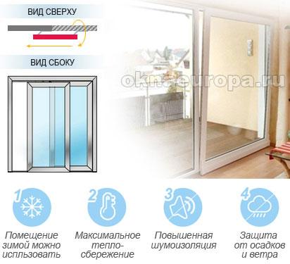 Раздвижные пластиковые окна для остекления балкона