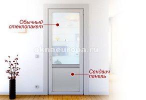 Стандартная офисная пластиковая дверь
