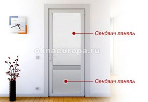 Стандартная межкомнатная дверь ПВХ