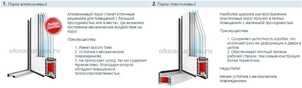 Виды порогов применяемые в дверях из ПВХ профиля