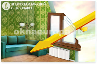 Работа энергоэффективного окна летом