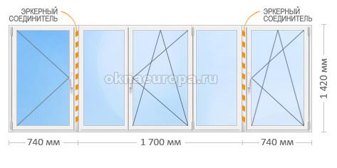 Стандартное эркерное окно на кухне