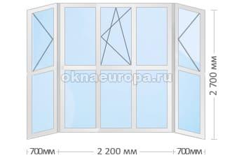 Французские окна стоимость