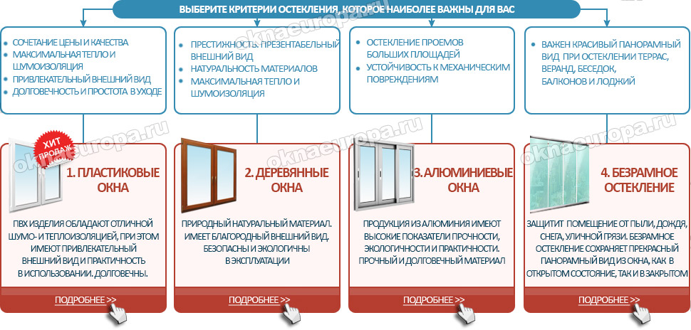 Какие окна лучше выбрать?