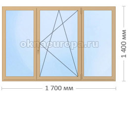Цена на цветные ПВХ окна