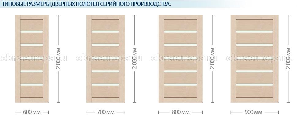 Размеры межкомнатных дверей купе