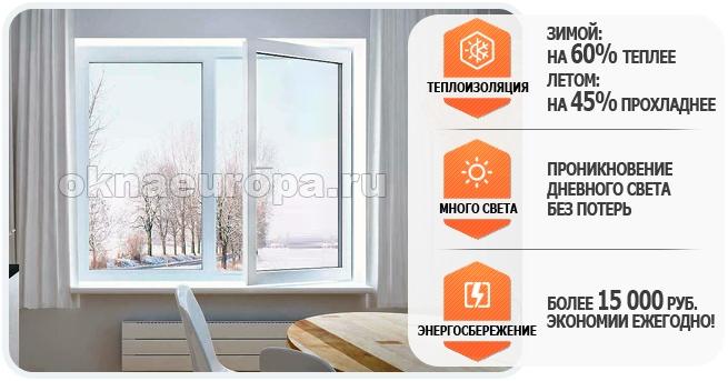 Окна с мультифункциональным стелопакетом