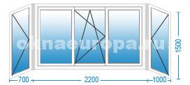 Стоимость остекления балконов