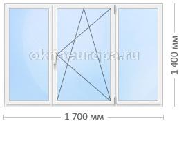 Стандартные окна из ПВХ профиля