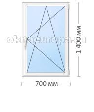 Окна для сан узла