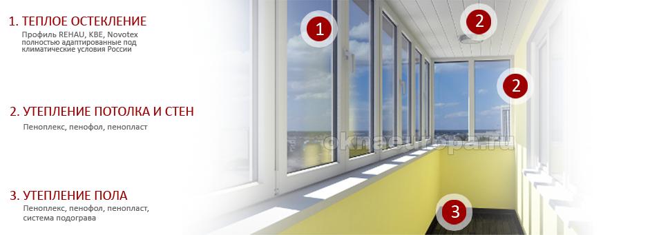 Как правильно утеплить балкон, основные этапы