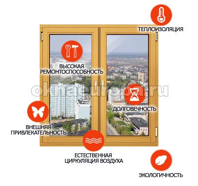 Деревянные окна Серпухов