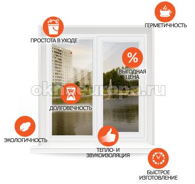 Пластиковые окна в городе Видное