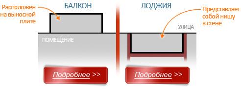 Остекление балконов в Видном