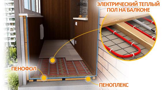 Теплый балкон под ключ в москве и мо..