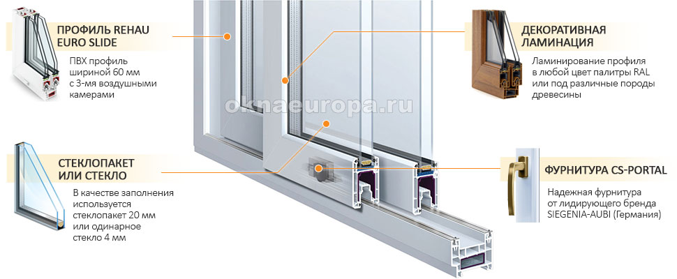 Rehau Euro Design Slide