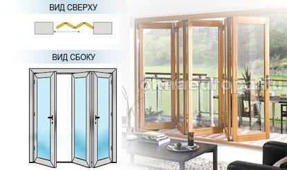 Сдвижная дверь со стеклом