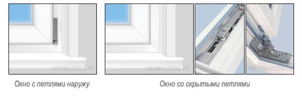 Двери, окна ПВХ со скрытыми петлями
