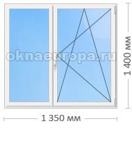 Типовое пластиковое окно, его размеры и цена