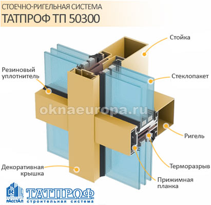 Профиль Татпроф