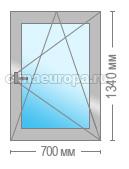 Цена на окно из алюминия