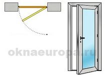 Стандартная входная пластиковая дверь