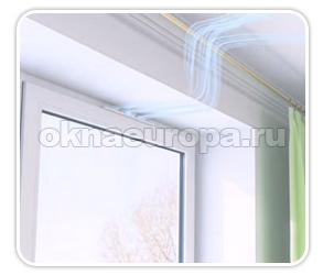 Окна с вентиляцией