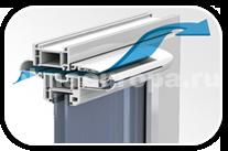 Приточный вентиляционный клапан на окна ПВХ