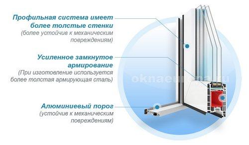 Входные пластиковые двери со стеклопакетом